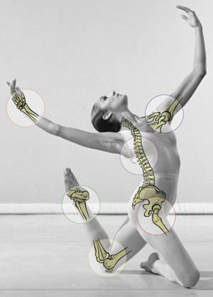 Бальные танцы и спортивные травмы.